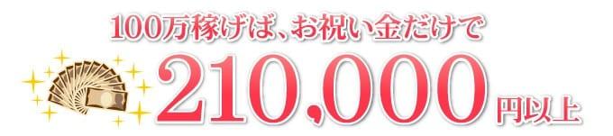 総額210,000円のお祝い金